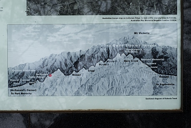 Map of Kokoda Track